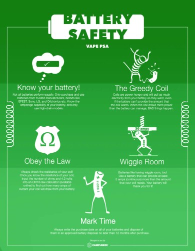 battery safety for vapers infographic