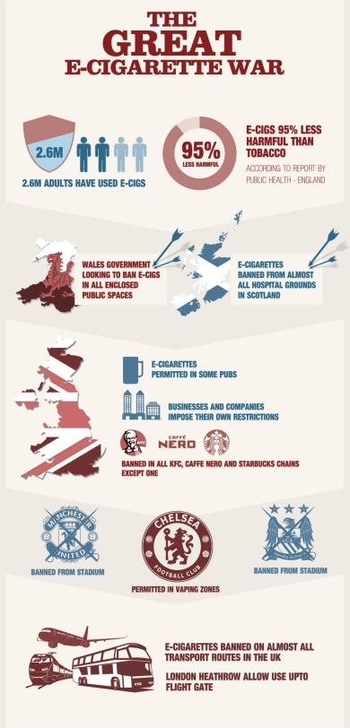 great war on e-cigs UK