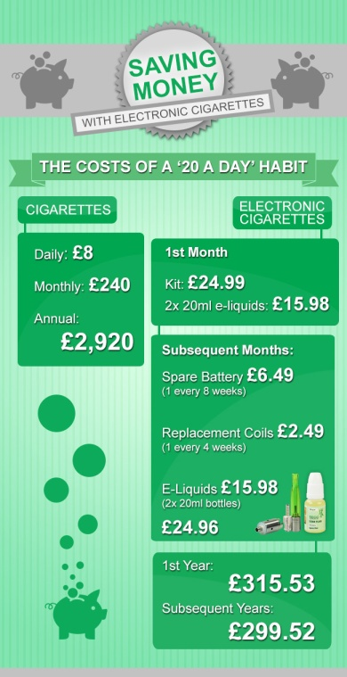 save money with ecigarettes