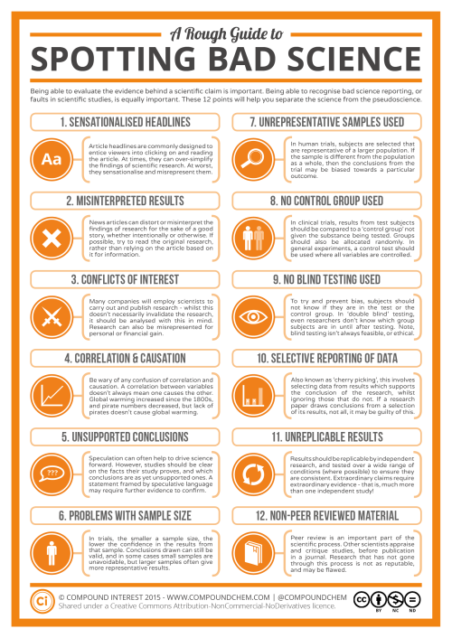 A-Rough-Guide-to-Spotting-Bad-Science-2015